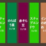 【じゃがいも植えて、畑が発展】(2018/02/25)